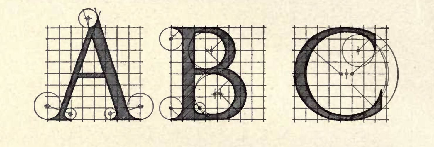 Image of letter forms according to Albert Dürer from the book Cyclopedia Of Architecture, Carpentry, And Building