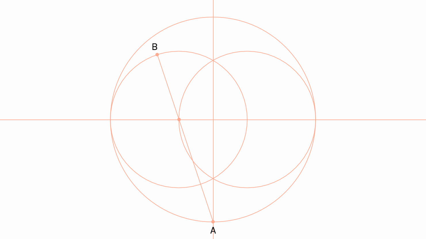 Calculate circle line intersection with javascript and p5js ccuart Image collections